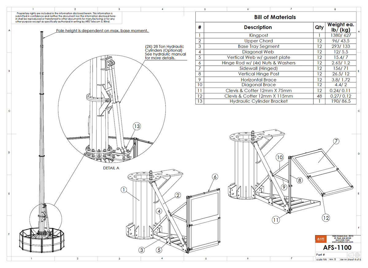 Engineering - Fast deployment, ballasted tower systems | ARE