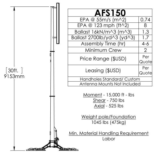 ARE AFS200 Monopole Tower Specifications