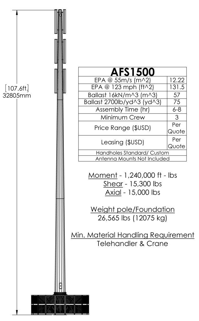 AFS1500 Monopole Specifications