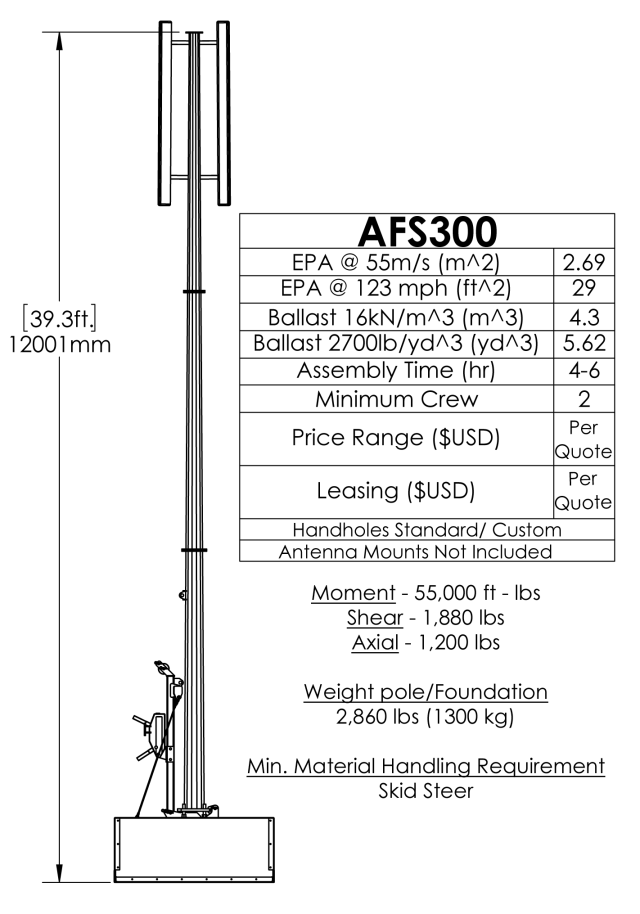 AFS300 Monopole Specifications